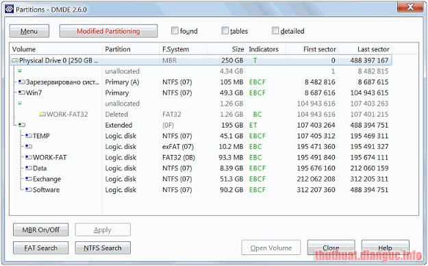 Download DM Disk Editor and Data Recovery 3.6.0.770 Full Crack, phần mềm phục hồi dữ liệu, DM Disk Editor and Data Recovery, DM Disk Editor and Data Recovery free download, DM Disk Editor and Data Recovery full key, DM Disk Editor and Data Recovery full crack